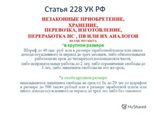 2 2 8 2 8 2 ук рф